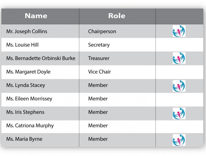 board-names2